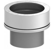 Переход ew - dw, диаметр, мм-150/180
